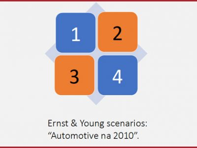 Scenario studie Automotive na 2010 Ernst and Young