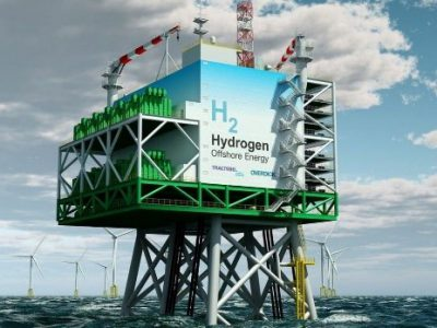 Toverformules : W2H2 over wind, elektriciteit en waterstof