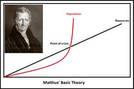 Een wereld na Corona, deel 6: Krijgt Malthus alsnog gelijk ?