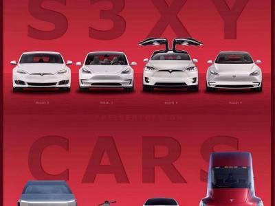 Tesla : een mooie toekomst voor zich ?