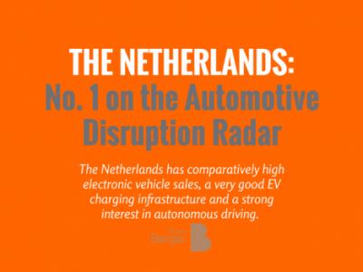 Geschiedenis van de automotive deel 3, 2010-2020 : Verandering ? We beginnen net.